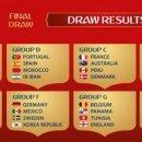 Q. 2018년 러시아 월드컵 조편성 2018년 러시아 월드컵조편성 좀 가르쳐주세요.