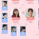 <b>JTBC</b> 수목드라마 런온