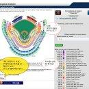 공식홈페이지를 이용한 LA 다저스 류현진 경기 티켓 예매하기 (다저스구장 좌석배치)