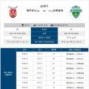 11월10일 제주유나이티드 전북현대 분석 K클래식