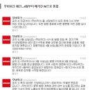 한국 대표 영화 잡지 < <b>씨네 21</b> > < 맥스무비 >