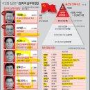 中경제정책 바뀌나..지도부 회의결과서 '시진핑 정책' 사라져