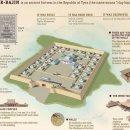 푸틴이 보고 충격 받은 1300년 전 고대 요새섬 정체
