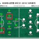 [아시안게임] 전북의 3인방, 송범근 & 김민재 & 장윤호의 조합은?