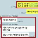 동물권단체 케어 박소연 대표 동물 250여 마리 안락사 지시 논란