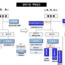 조국의 권력기관 개혁안, 한국당이 재집권한다면?