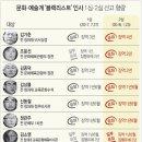 조윤선 법정구속 김기춘 징역 4년 블랙리스트 엄벌은 당연하다