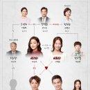 MBC 비밀과 거짓말 122화(최종회) :: 뭔가 아쉬운 마지막화