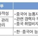 [취재기자/온라인사업부/관리부] <b>상하이</b><b>저널</b> 인재 채용