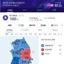 6.13 지방선거로 드러난 민심은 무엇일까?