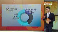 강남역 살인사건 2년..커지는 '여혐 논란'