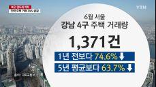전국 주택 거래 34% 급감..보유세·양도세 여파