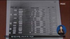 '불법 정치후원금' KT 황창규 회장 구속영장 신청